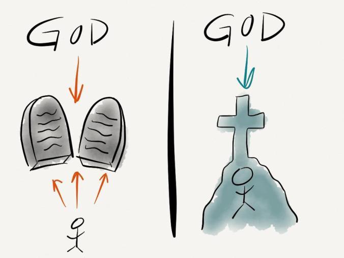 Gospel vs. Legalsim